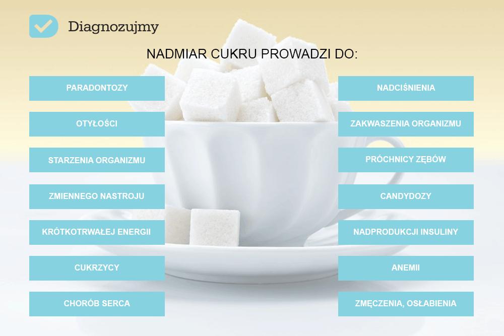 cukier skutki