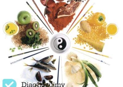 dieta 5 przemian, żywioły, zasada koła, równowaga organizmu, dieta chińska, medycyna chińska